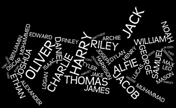 Popular English Names Word Cloud