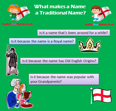 What makes a Traditional Boy's name?