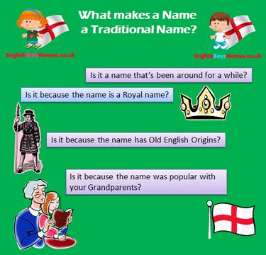 Traditional English Boys Names